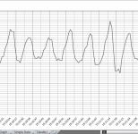 ExcelDigramm 154x150 Ding des Monats 11/2012   Biofeedback mit Arduino | Dingfabrik Köln