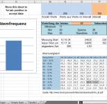 Excel Auswertung Pulsmessung (1)