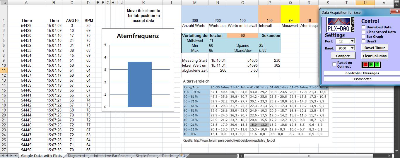 herzfrequenz tabelle bpm