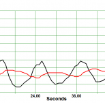 Grafische Darstellung mit StampPlot Pro