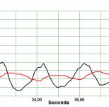 StampPlotProScreen 154x150 Ding des Monats 11/2012   Biofeedback mit Arduino | Dingfabrik Köln