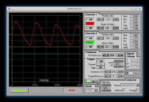 Messung der analogen Signale an A0 und A1 mit lxardoscope